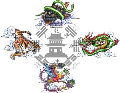 sheng qi - protecciones celestiales