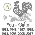 astrología china del mes - Gallo