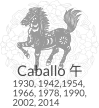 astrología china del mes - signo Caballo