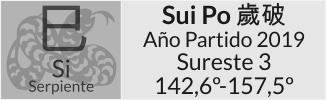 aflicciones del feng shui 2019 Sui Po