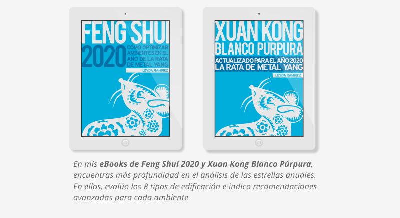 eBooks Feng Shui 2020 - Año de la Rata de Metal Yang